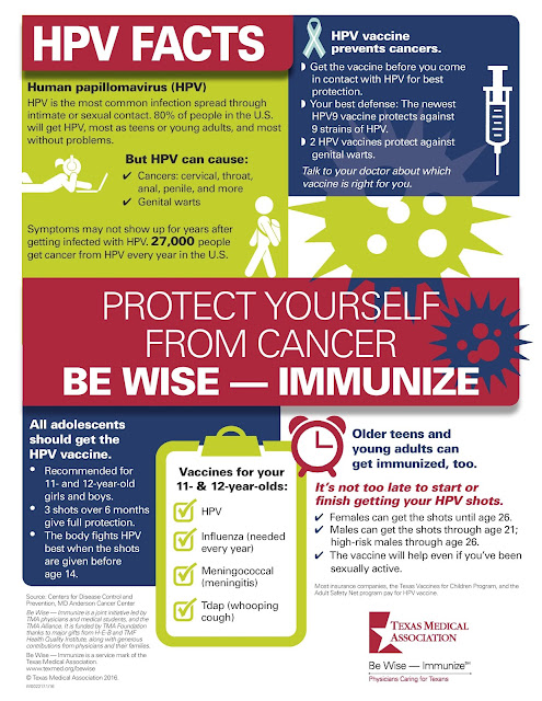 can hpv vaccine prevent cervical cancer)