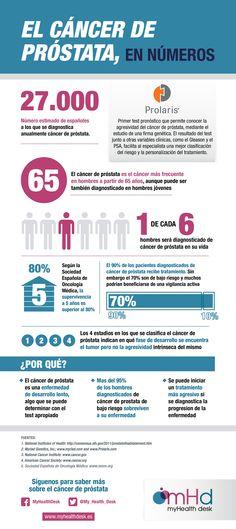 cancer de prostata numeros