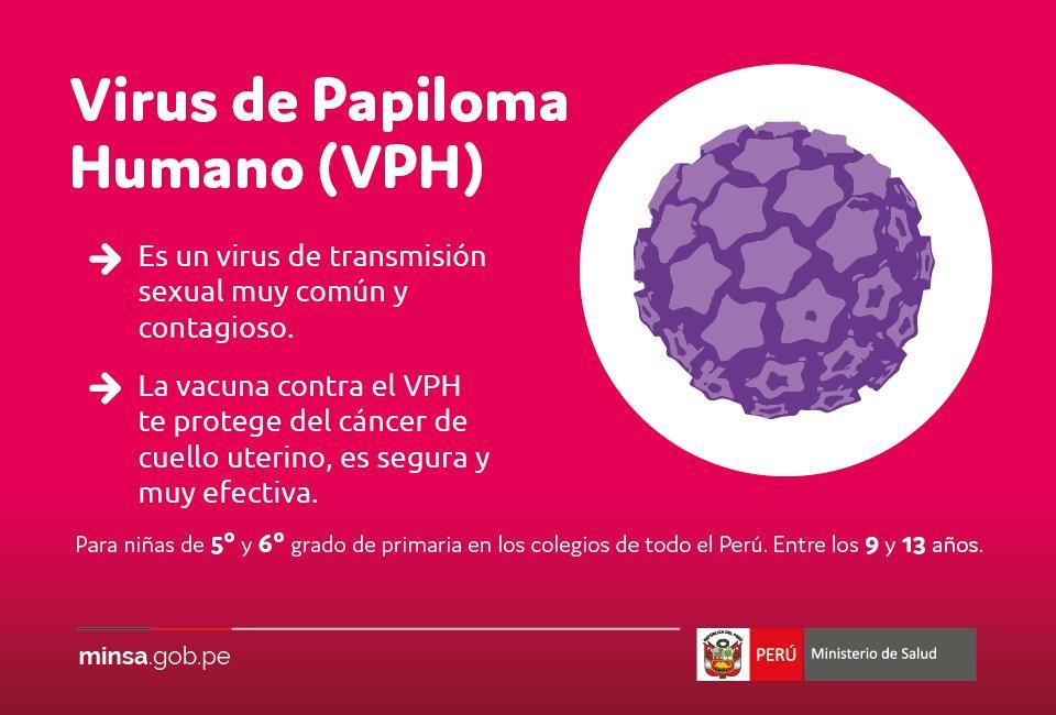 virus del papiloma humano y cancer de cuello de utero human papillomavirus vaccine 45