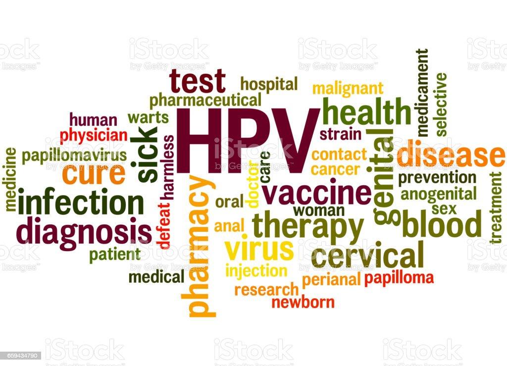 papilloma virus test farmacia