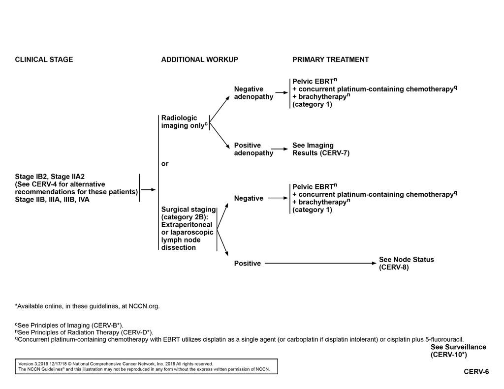 hpv impfung empfehlung papiloma humano o vph