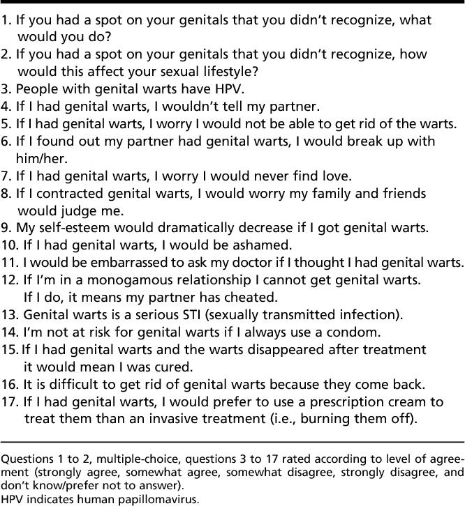 papillomavirus questions