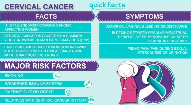hpv cervical cancer risk factors)