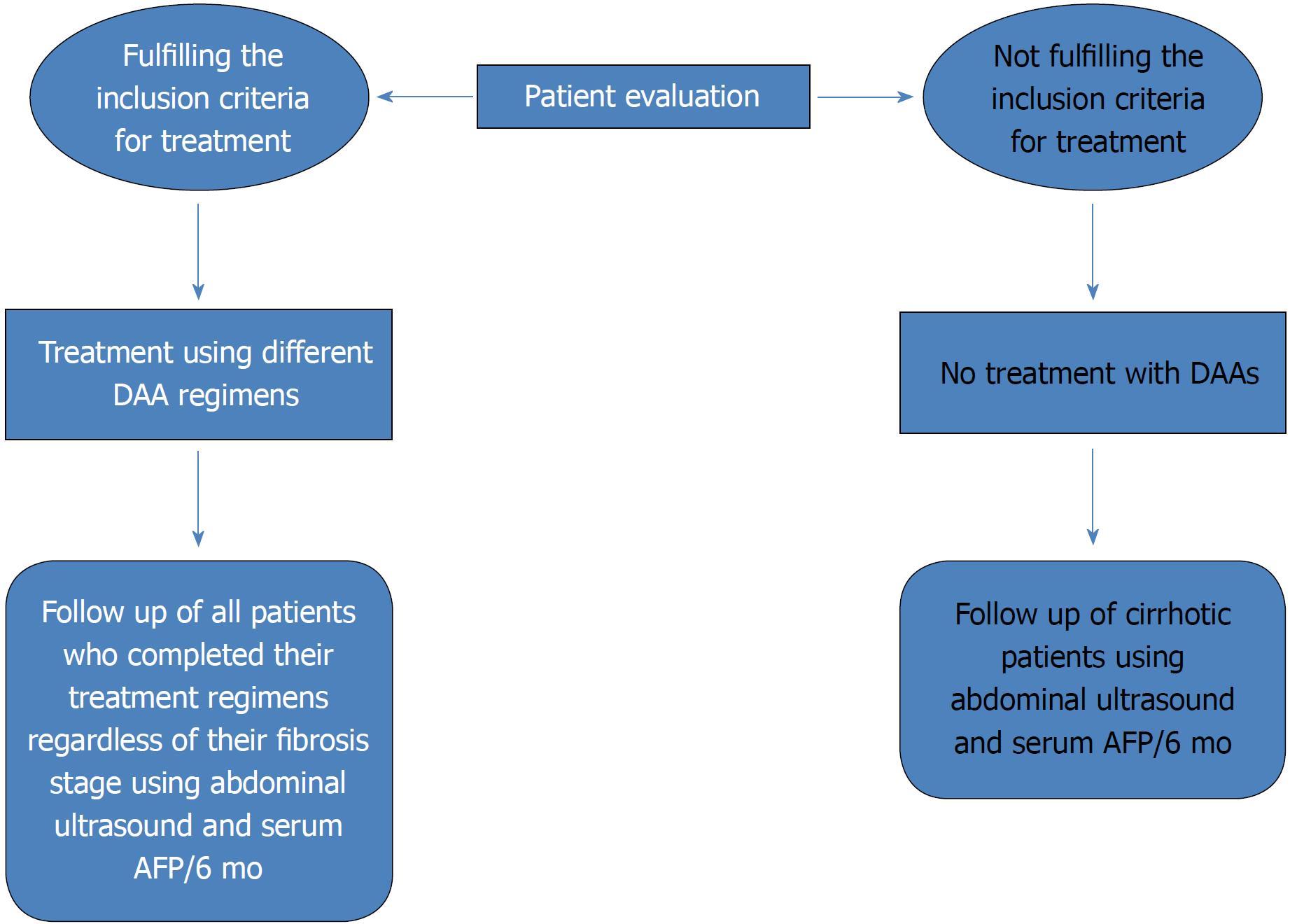 CDC Health Information for International Travel - evenimente-corporate.ro