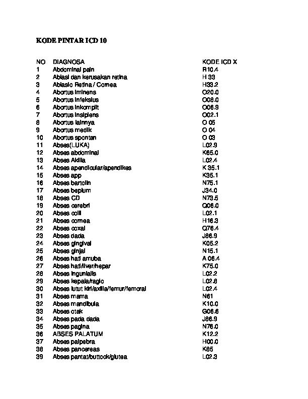 kode icd 10 papiloma di wajah