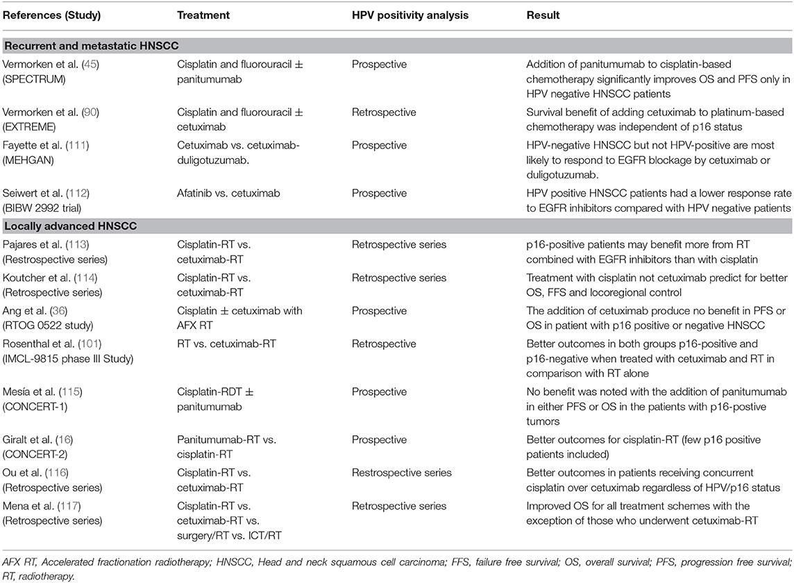 Chimioterapia intraarterială a cancerelor sferei ORL