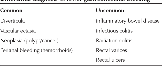 cancer intestinal bleeding