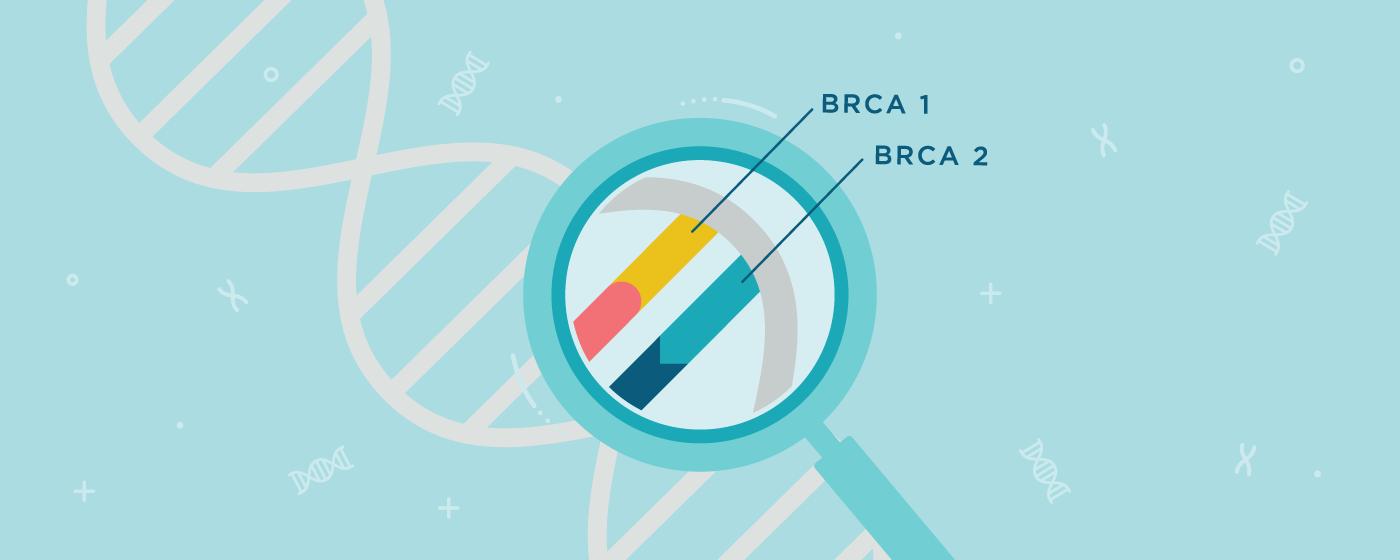 cancer genetic diagnostic tests)