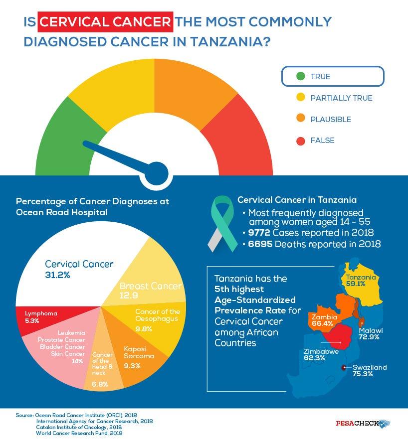 sarcoma cancer facts)