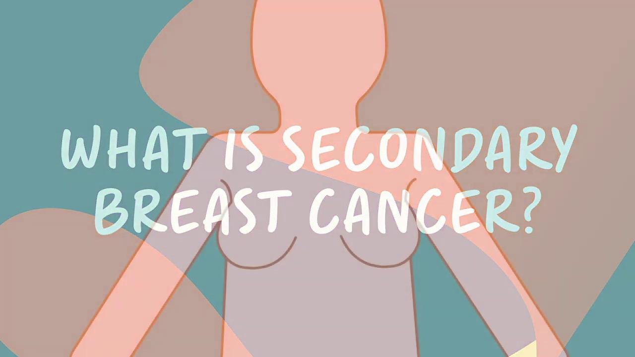 uterine cancer headaches)