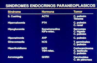 cancer renal y sindrome paraneoplasico