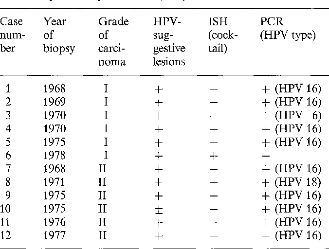 viermi paraziti la peste hpv research journal