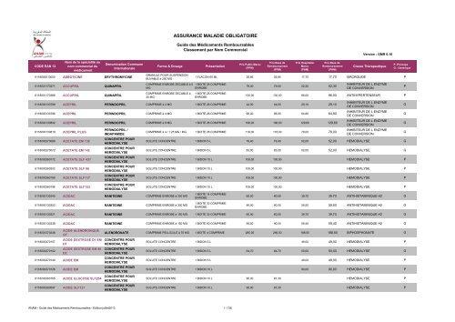 hpv papillomavirus traitement