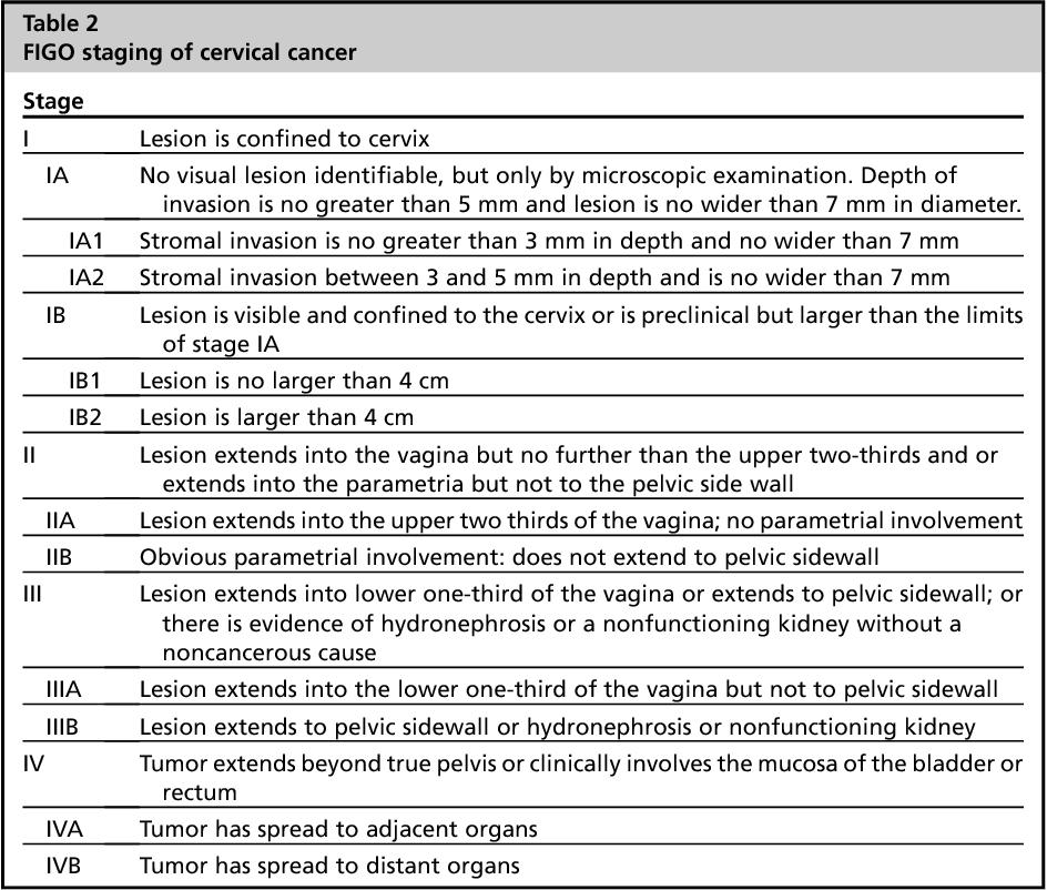 cervical cancer pregnancy