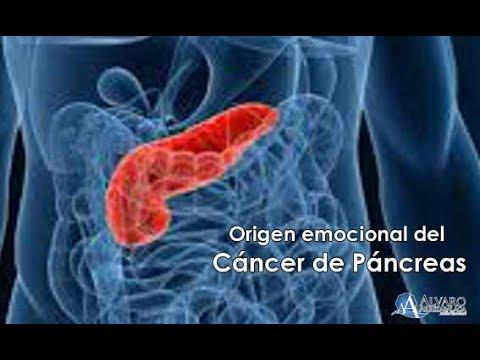 cancer benign or malignant pancreatic cancer zantac