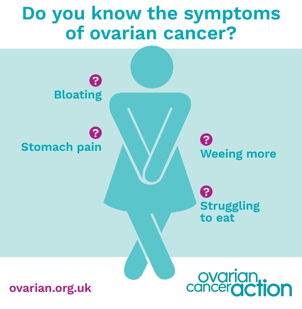 ovarian cancer diagnosis)