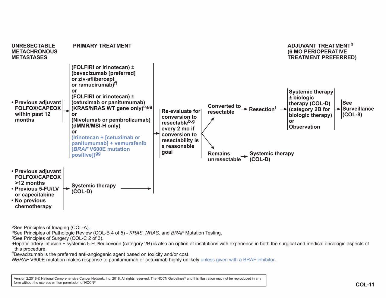 human papillomavirus vaccine respiratory