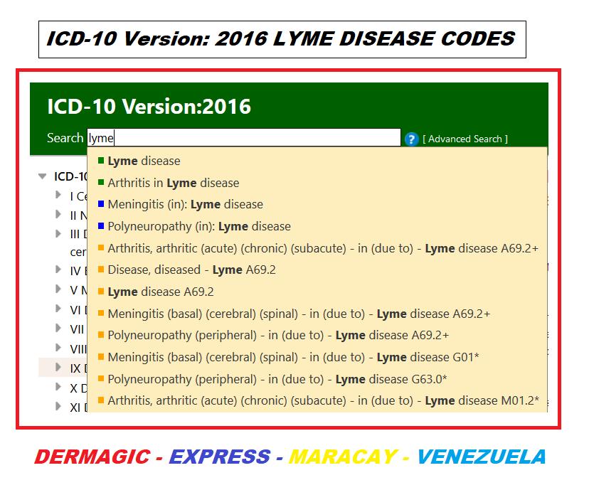 kode icd 10 papillomatosis