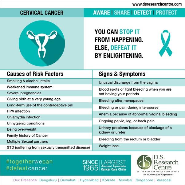 cervical cancer your symptoms