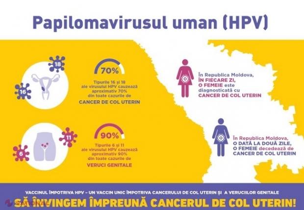 vaccin cancer de col uterin