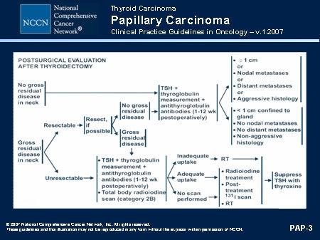 papillary thyroid cancer nccn