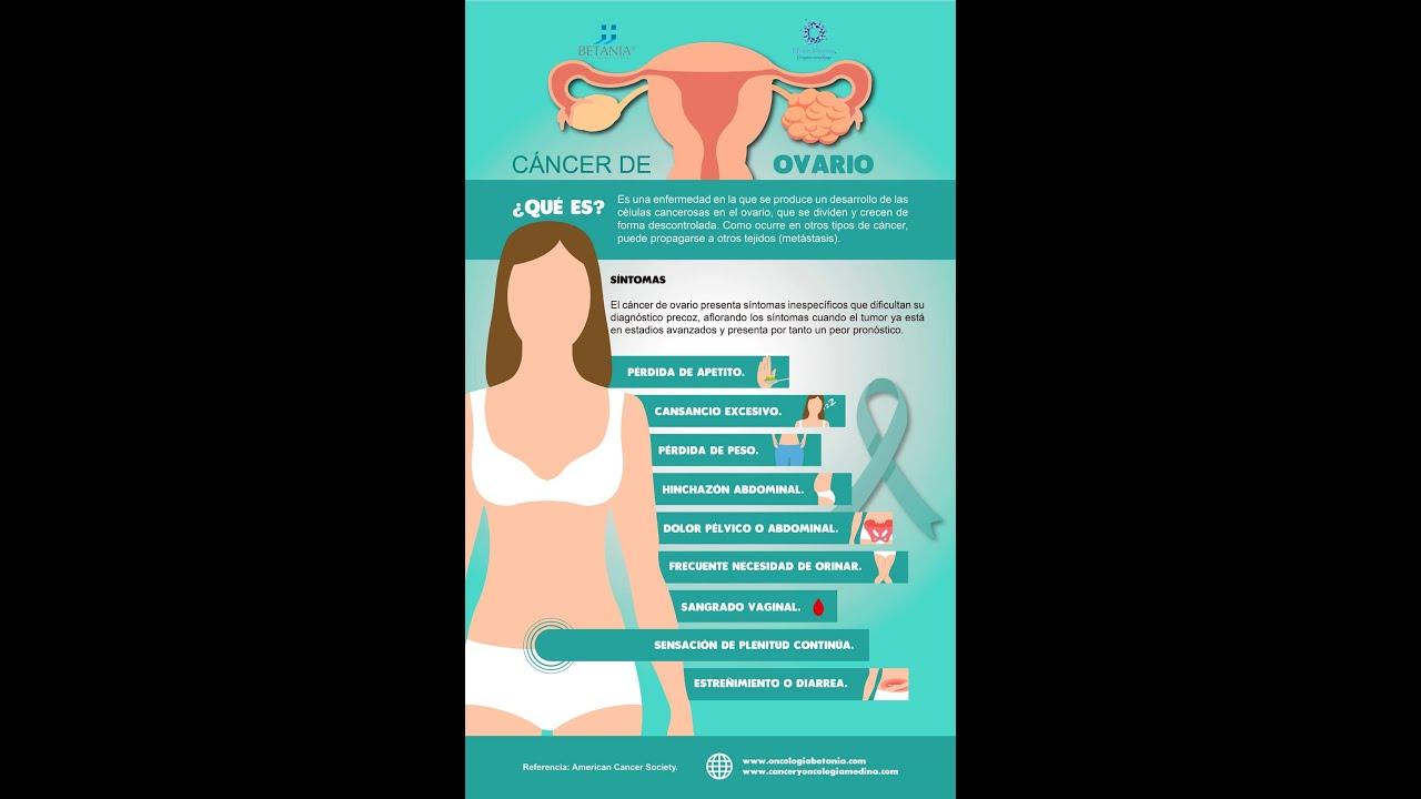 cancer epitelial ovarico)
