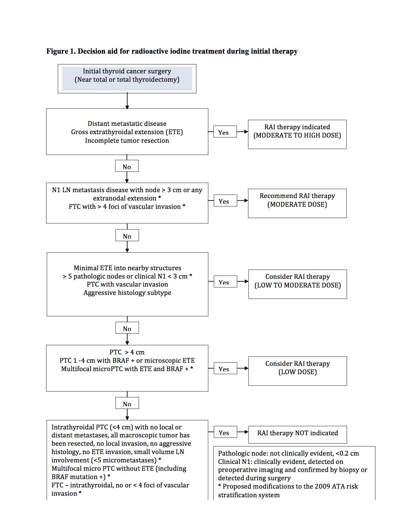 Acta Marisiensis - Seria Medica Volume 62 Issue 1 ()