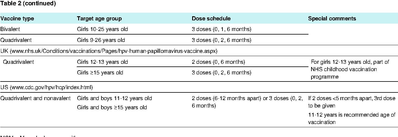 cancer de faringe causas e sintomas