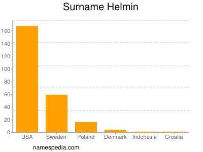 helmin?ii)