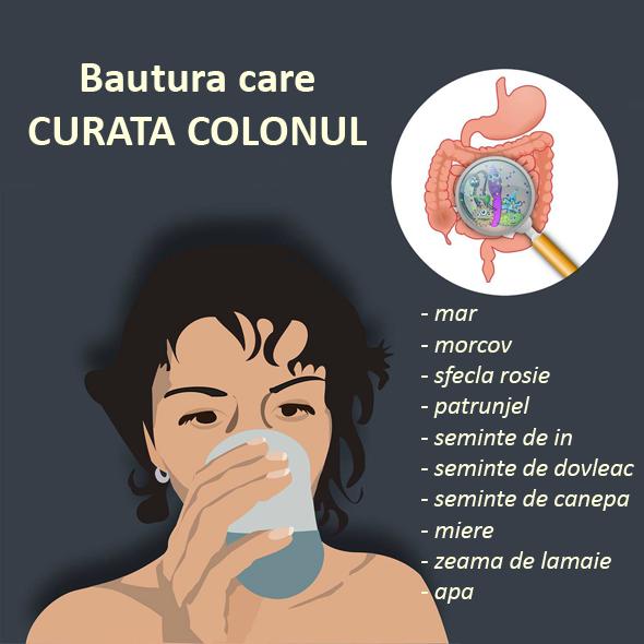 bautura detoxifiere colon