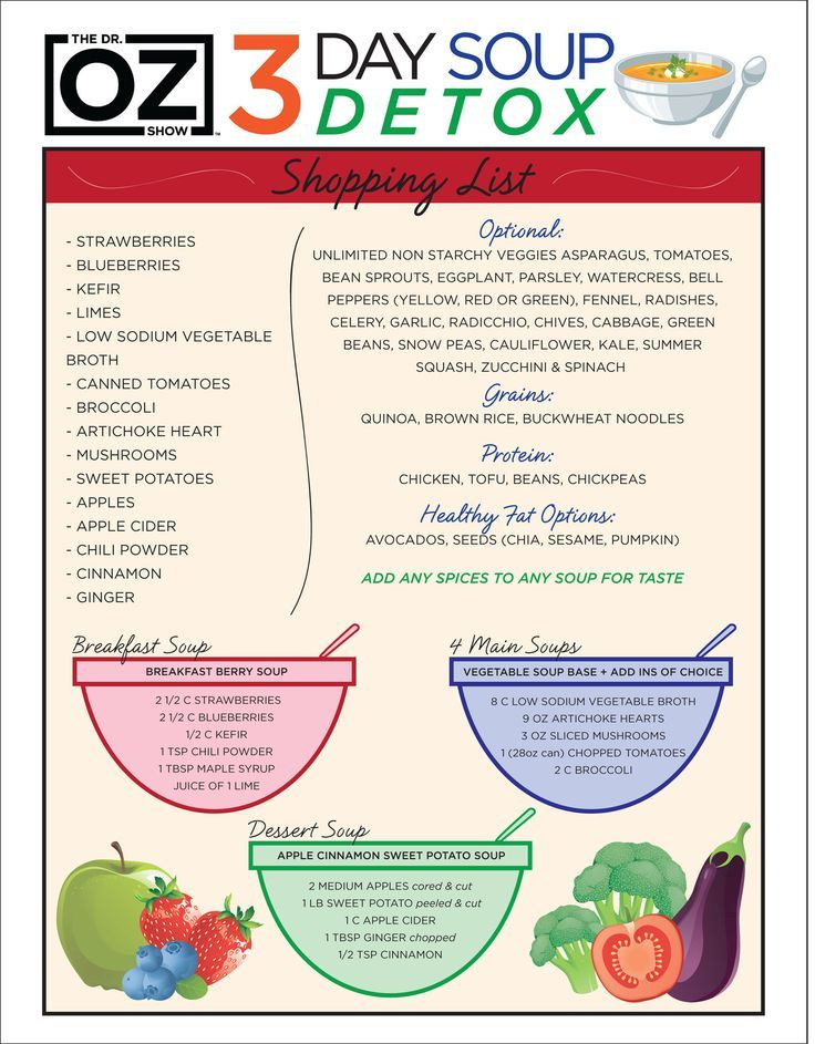 detoxifiere dr oz