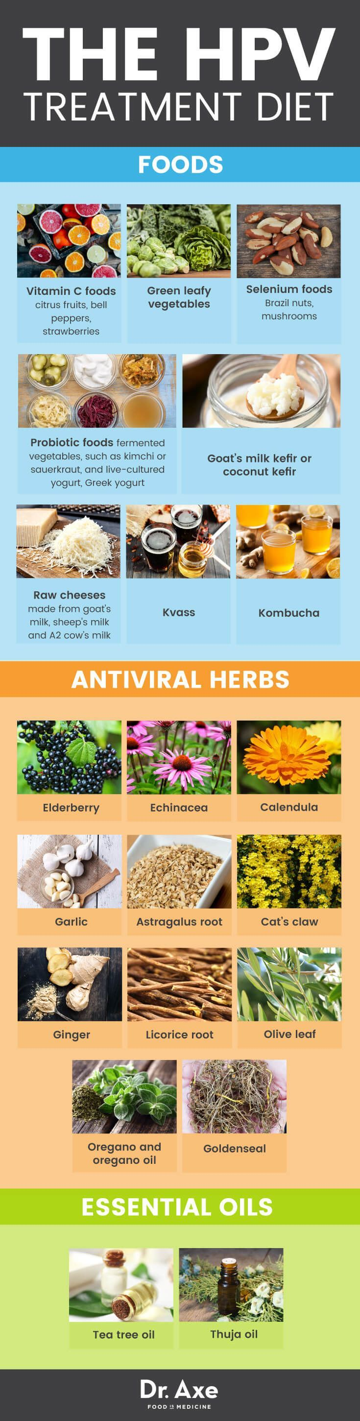 hpv virus treatment natural)