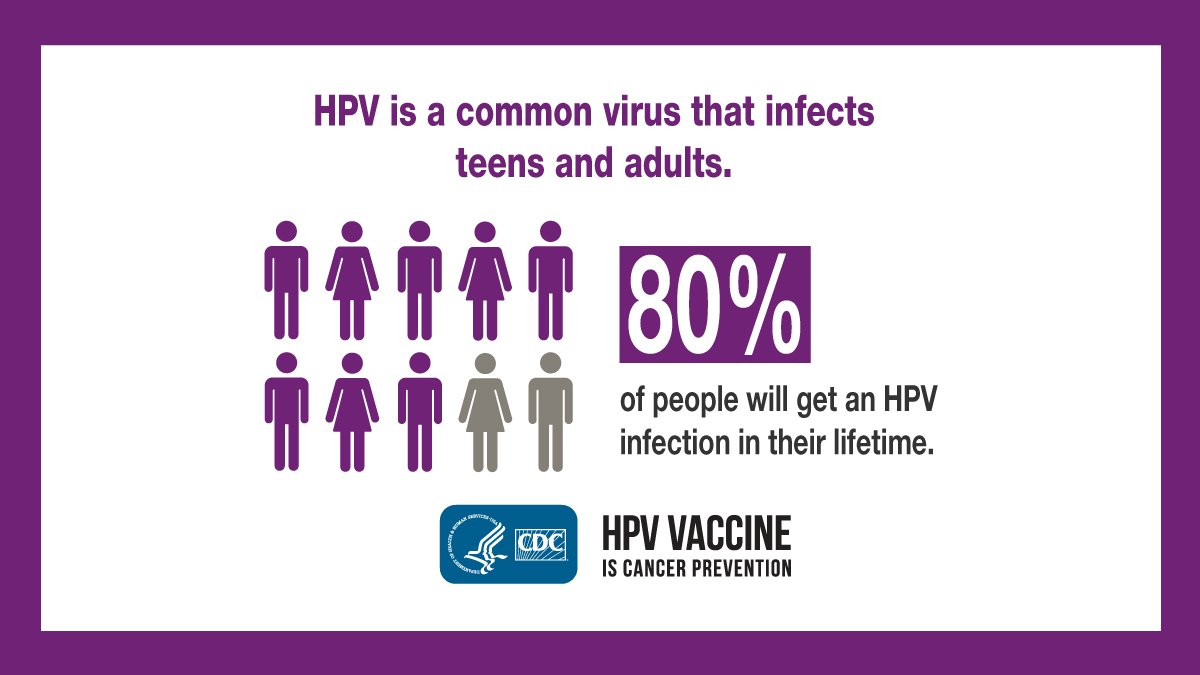 hpv diagnosis what now)