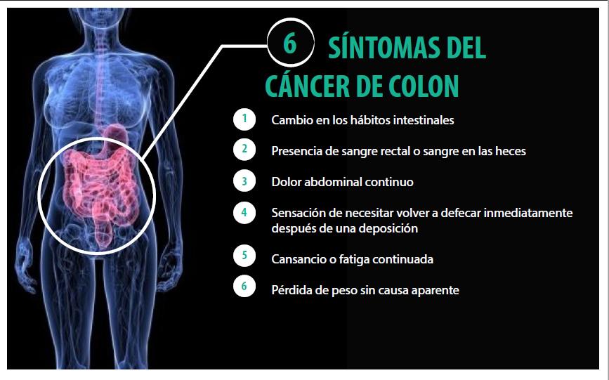 cancer de colon sintomas)