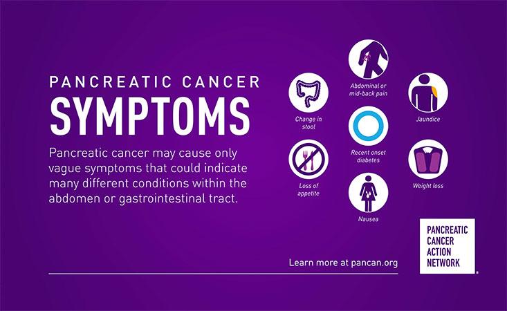pancreatic cancer risk factor)