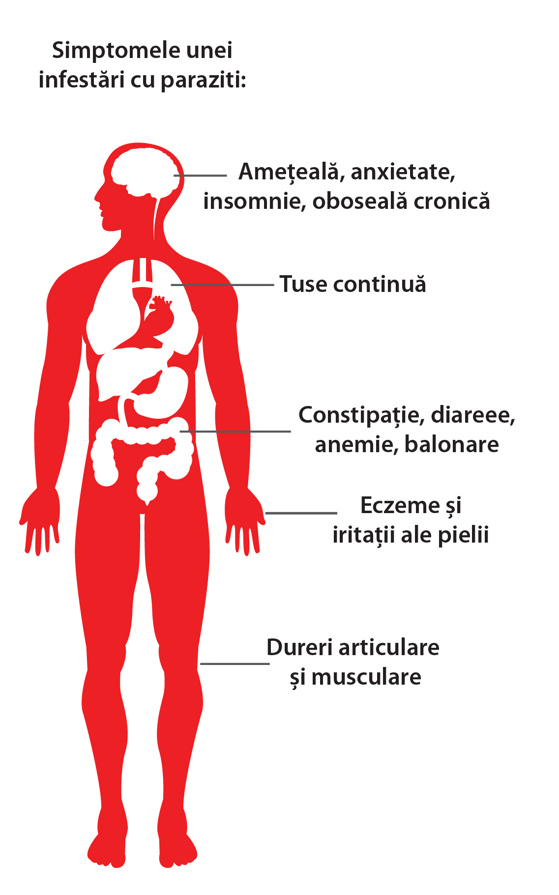 simptome paraziti)
