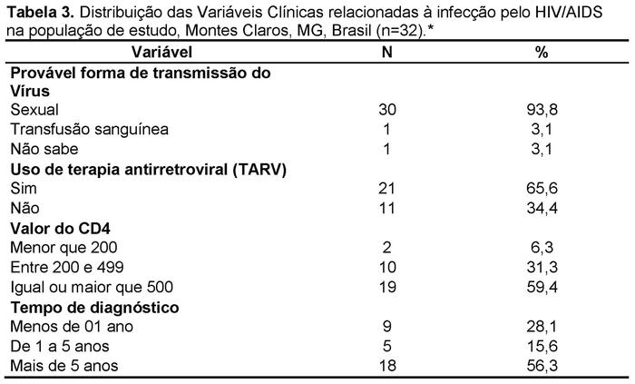 virus del papiloma humano diagnostico