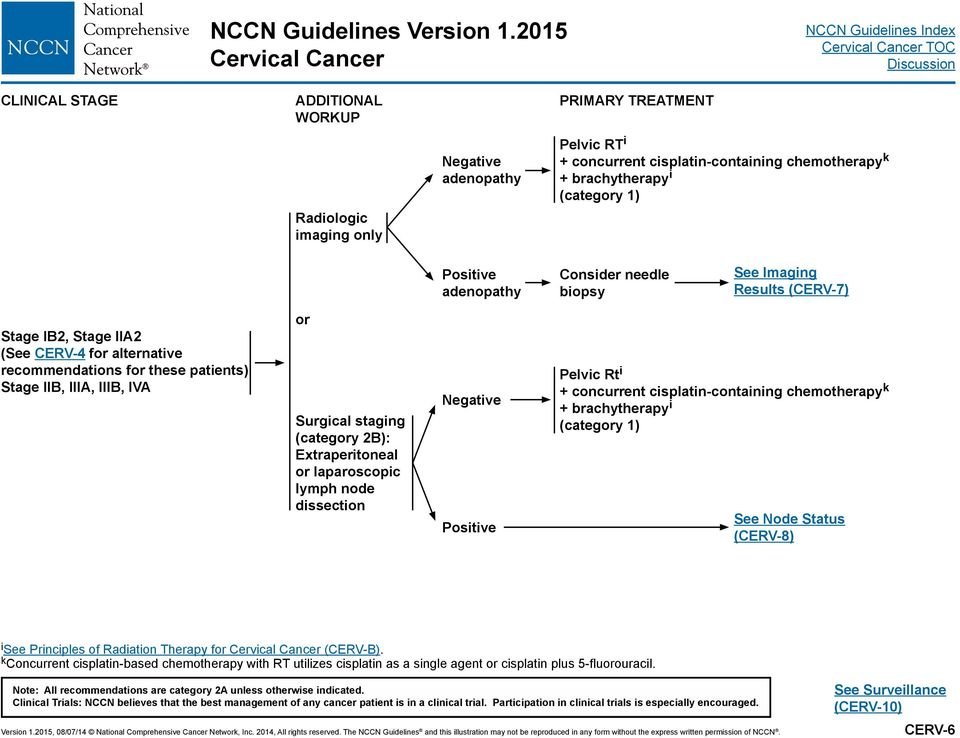 cervical cancer nccn guidelines
