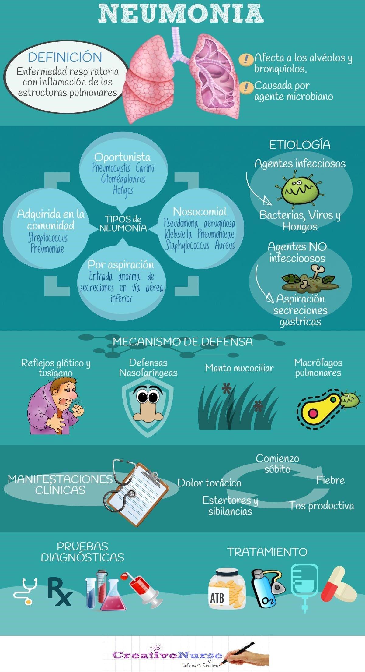 papilloma virus terapie)