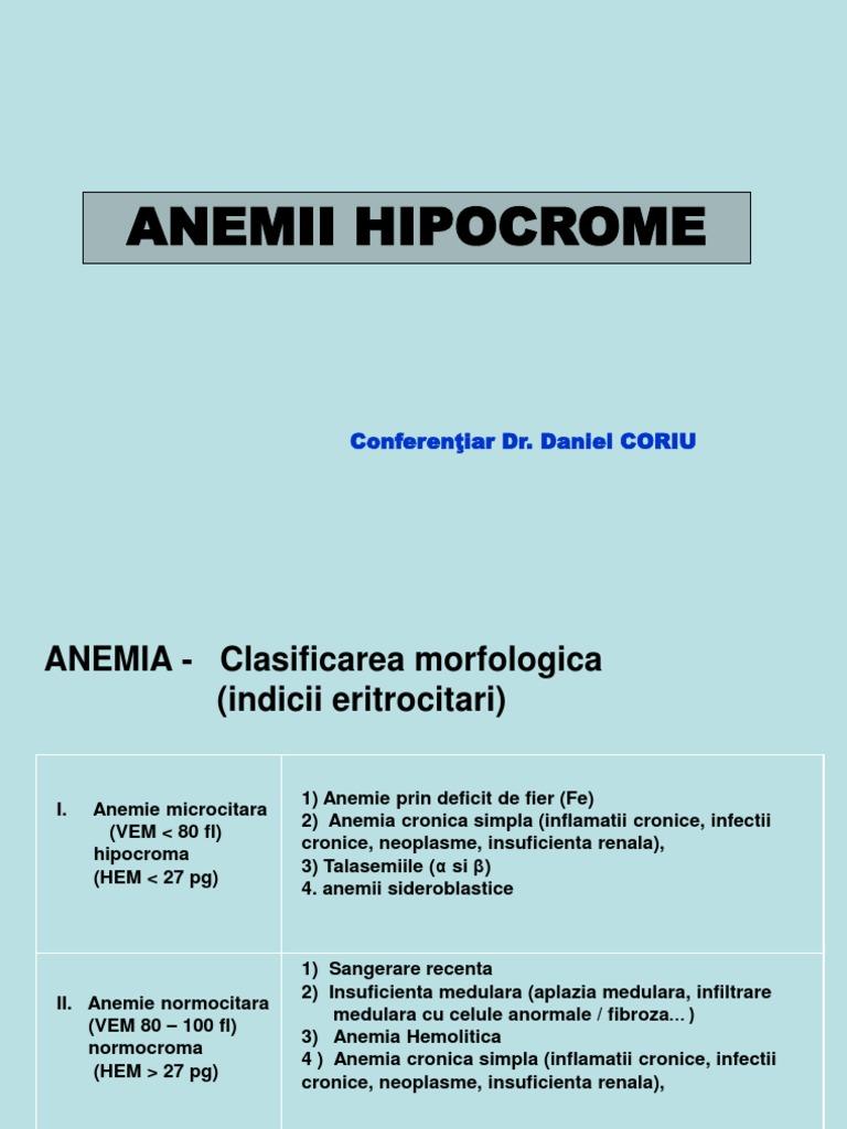 anemie usoara normocitara normocroma in sarcina virus papiloma humano es malo