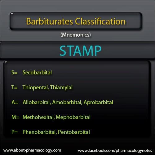 anthelmintic drugs mnemonics)