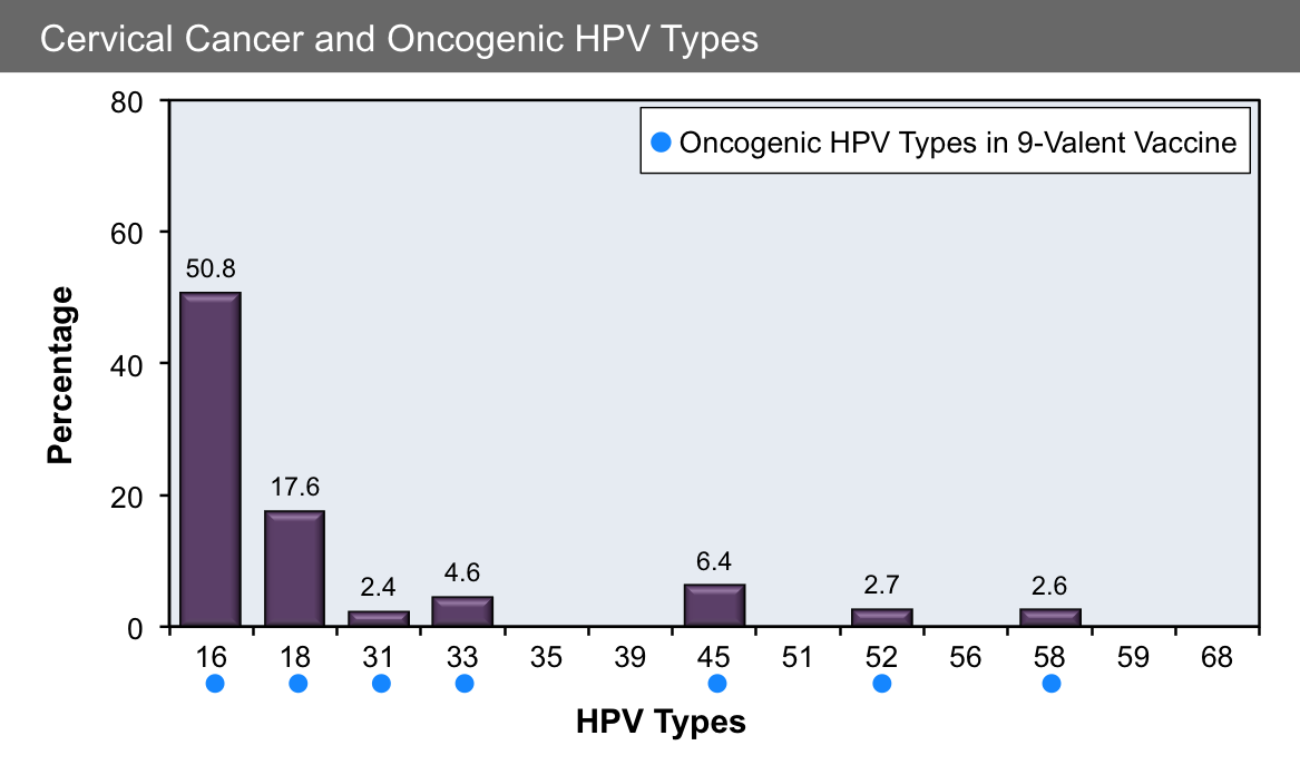 hpv virus mannen symptomen