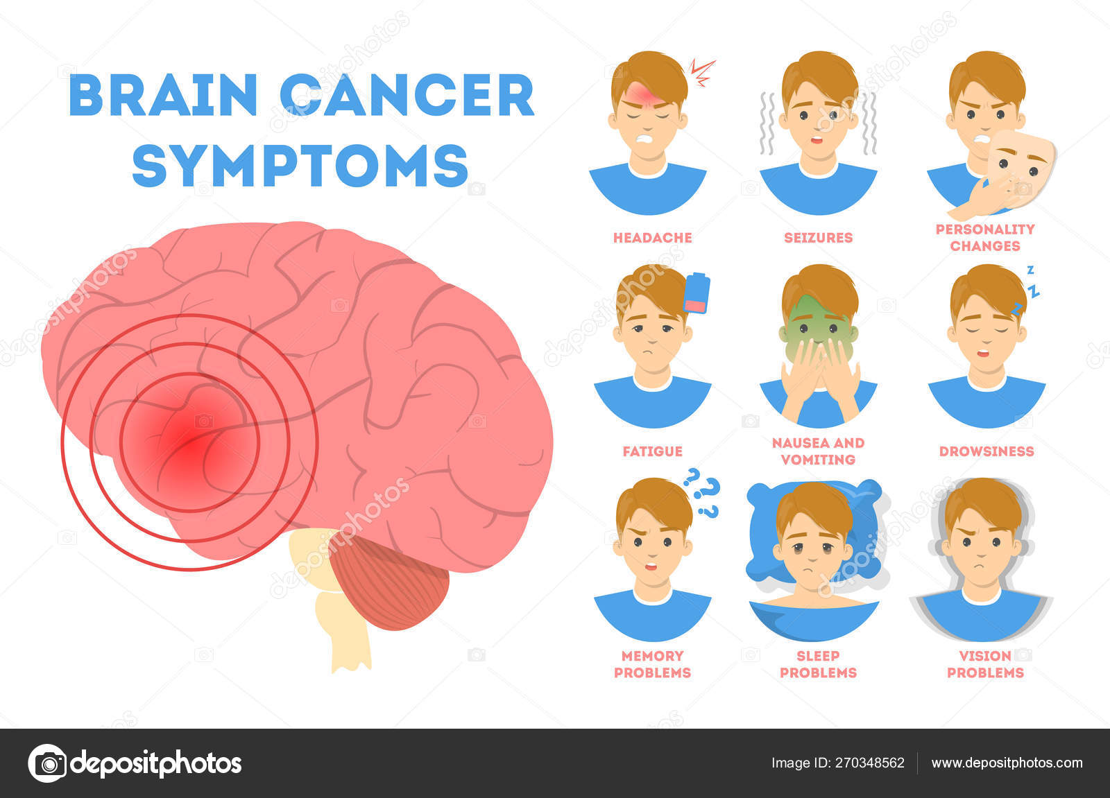 cancer cerebral mareos hpv removal near me