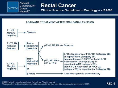 tratamiento para el oxiuros cancer de piele cu celule scuamoase