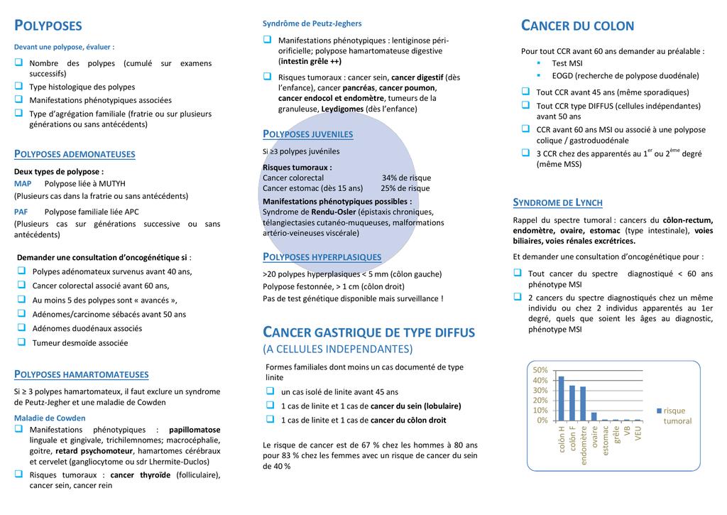cancer pulmonar - traducere - Română-Franceză Dicţionar