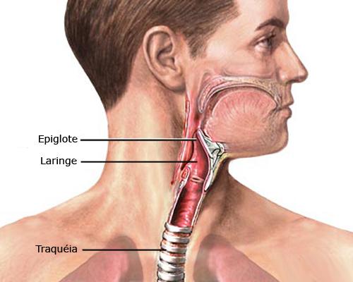 Simptome cancer laringe