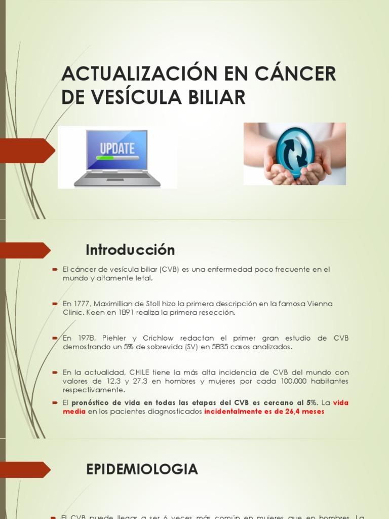 cancer via biliar gpc