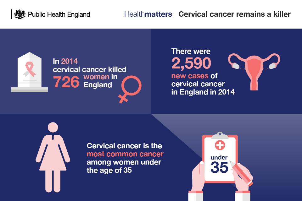 cervical cancer gov)