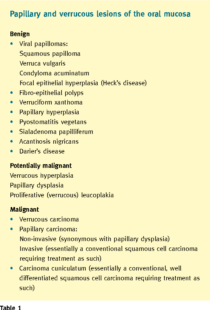 differential diagnosis of papillomatosis