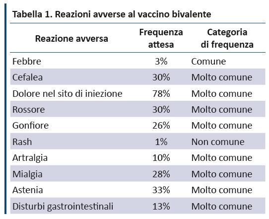 Dictionar italiana-romana
